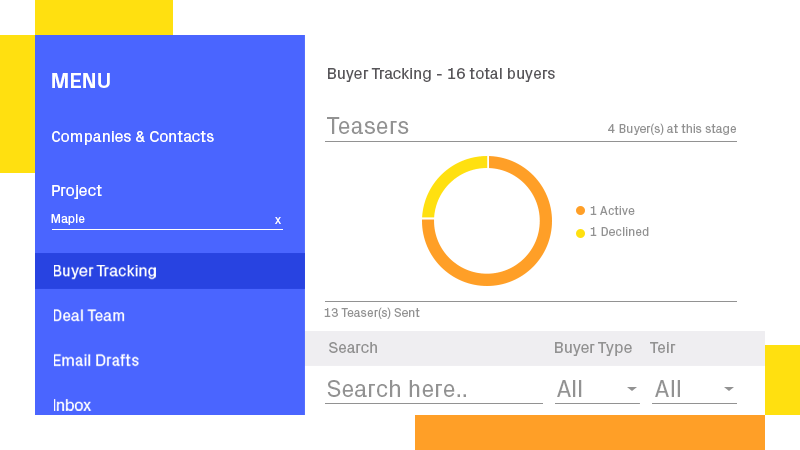 Automatically Track Buyers